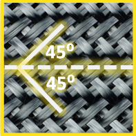 Angle45